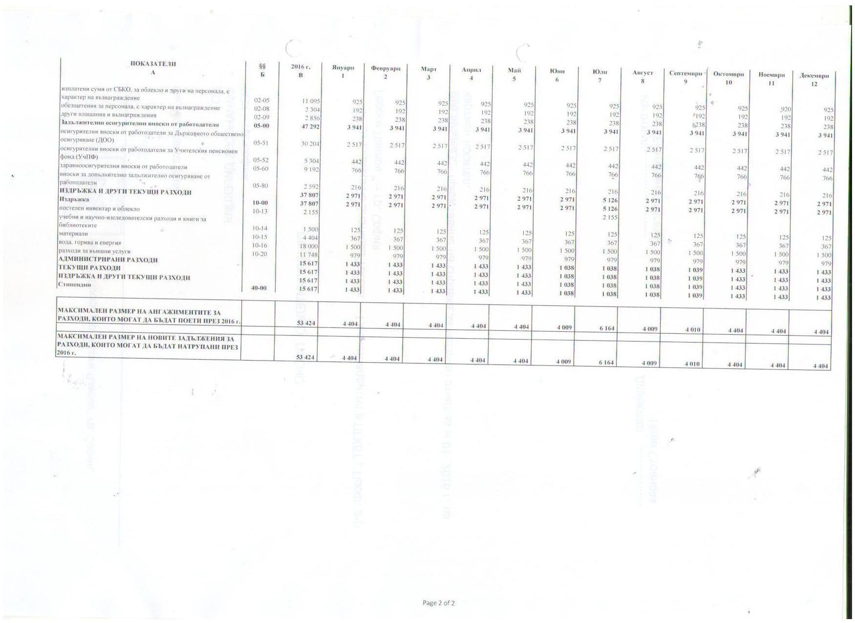 %d0%b1%d1%8e%d0%b4%d0%b6%d0%b5%d1%82-2